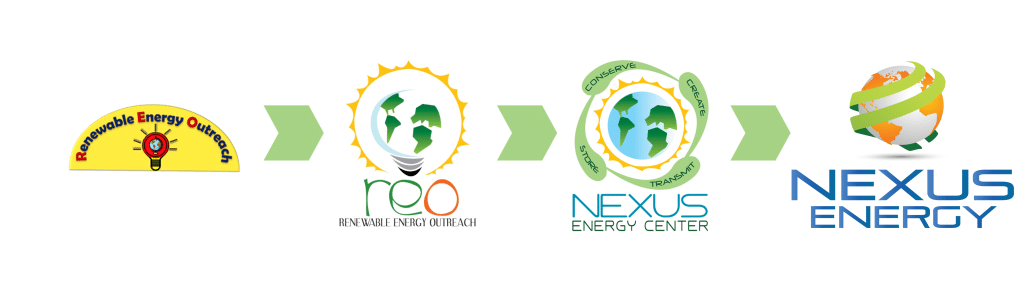 Evolution of Nexus Energy Center