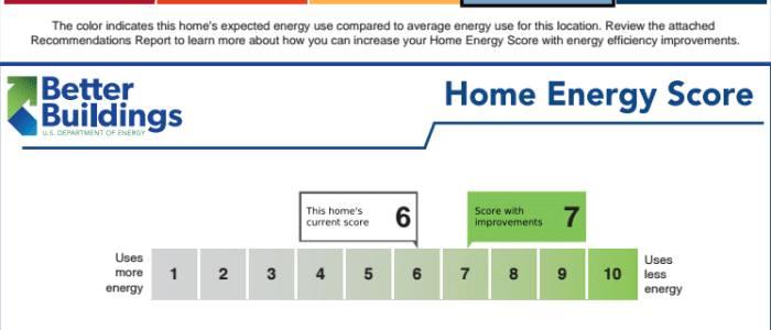 Alabama Home Energy Score
